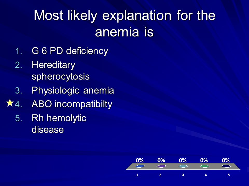 Most likely explanation for the anemia is 1. G 6 PD deficiency 2. Hereditary spherocytosis 3. Physiologic anemia 4. ABO incompatibilty 5. Rh hemolytic