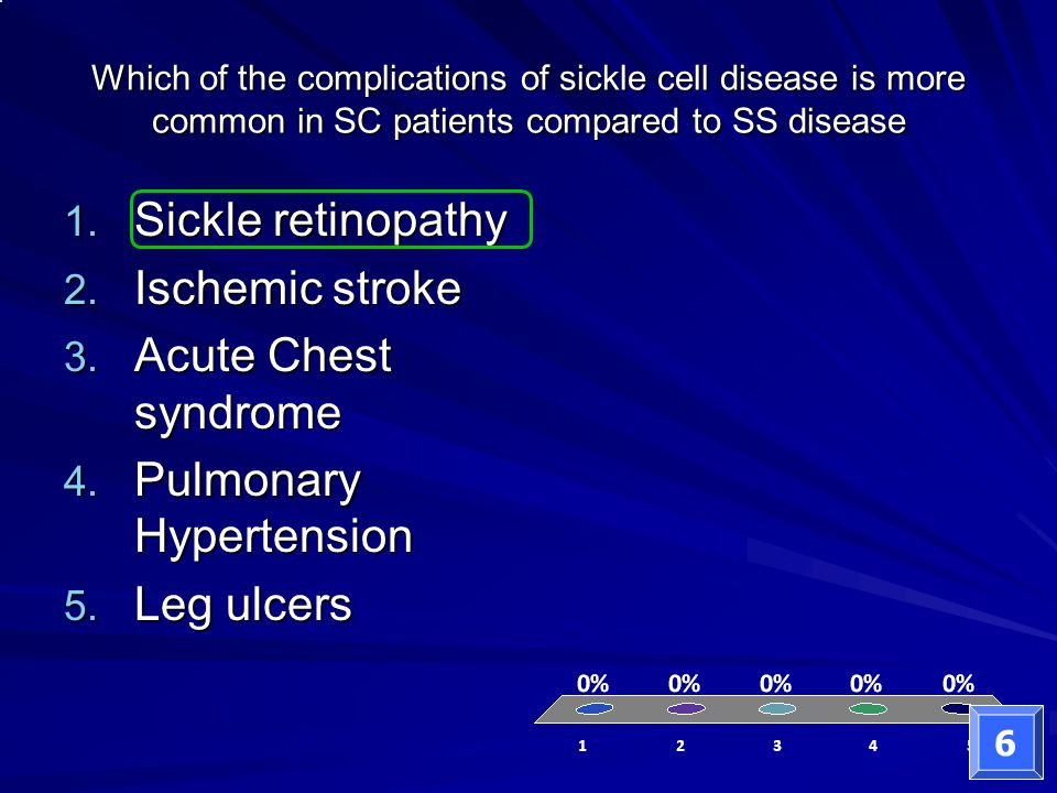 Which of the complications of sickle cell disease is more common in SC patients compared to SS disease 1. Sickle retinopathy 2. Ischemic stroke 3. Acu