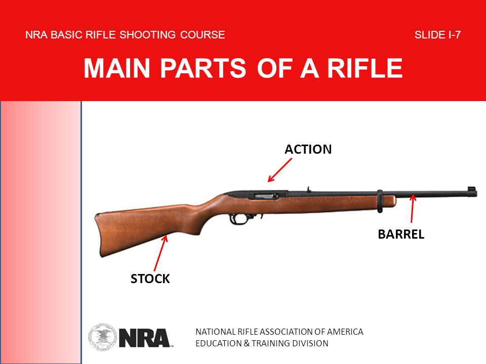 NATIONAL RIFLE ASSOCIATION OF AMERICA EDUCATION & TRAINING DIVISION NRA BASIC RIFLE SHOOTING COURSE SLIDE I-7 MAIN PARTS OF A RIFLE BARREL STOCK ACTIO