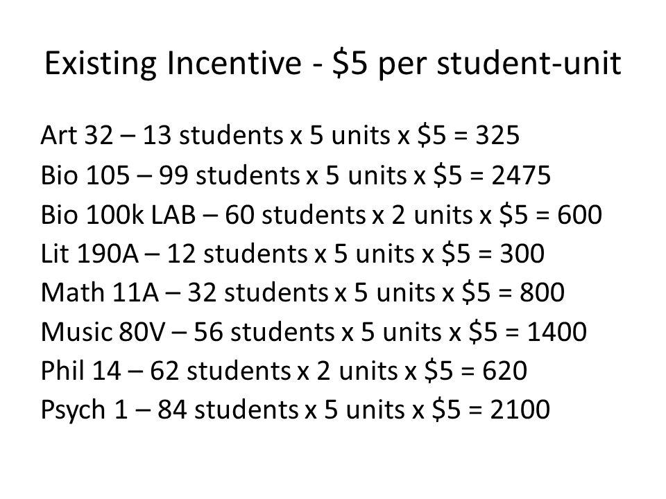 Existing Incentive - $5 per student-unit Art 32 – 13 students x 5 units x $5 = 325 Bio 105 – 99 students x 5 units x $5 = 2475 Bio 100k LAB – 60 students x 2 units x $5 = 600 Lit 190A – 12 students x 5 units x $5 = 300 Math 11A – 32 students x 5 units x $5 = 800 Music 80V – 56 students x 5 units x $5 = 1400 Phil 14 – 62 students x 2 units x $5 = 620 Psych 1 – 84 students x 5 units x $5 = 2100