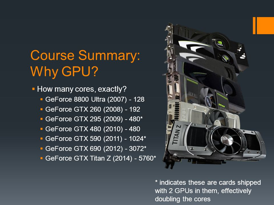 GPU History: Early Days Before GPUs: All graphics run on the CPU Each pixel drawn in series Super slow.