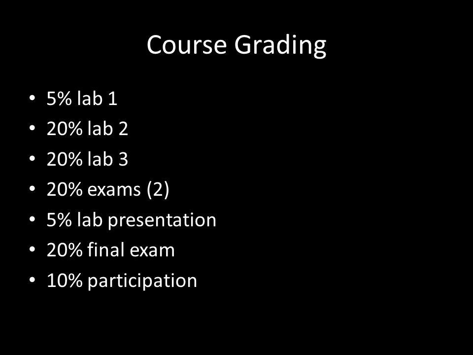 Course Grading 5% lab 1 20% lab 2 20% lab 3 20% exams (2) 5% lab presentation 20% final exam 10% participation