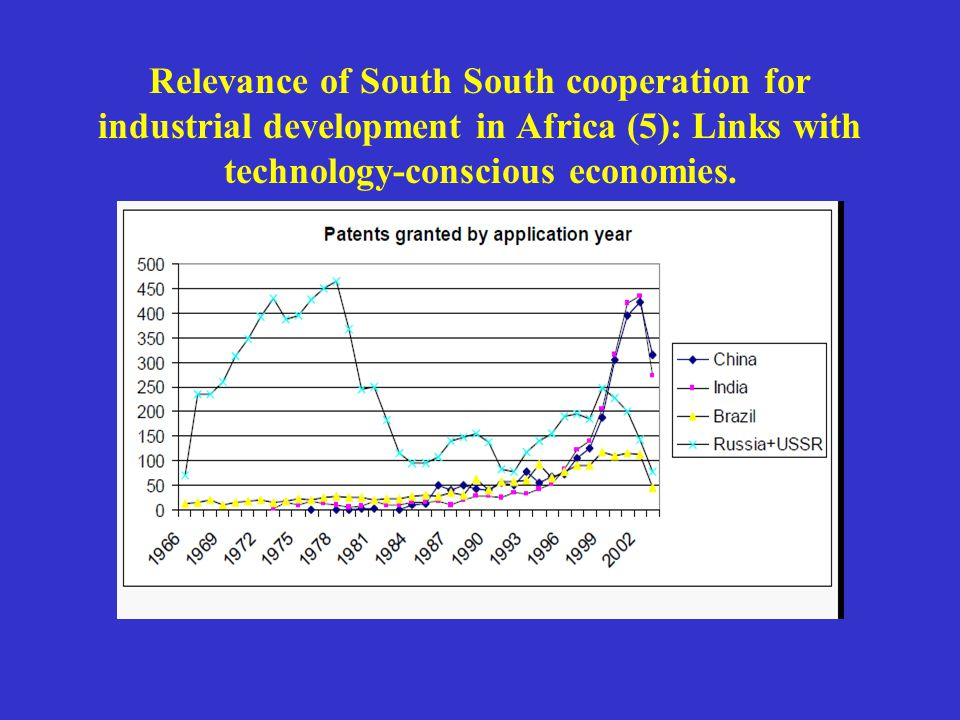 Relevance of South South cooperation for industrial development in Africa (5): Links with technology-conscious economies.