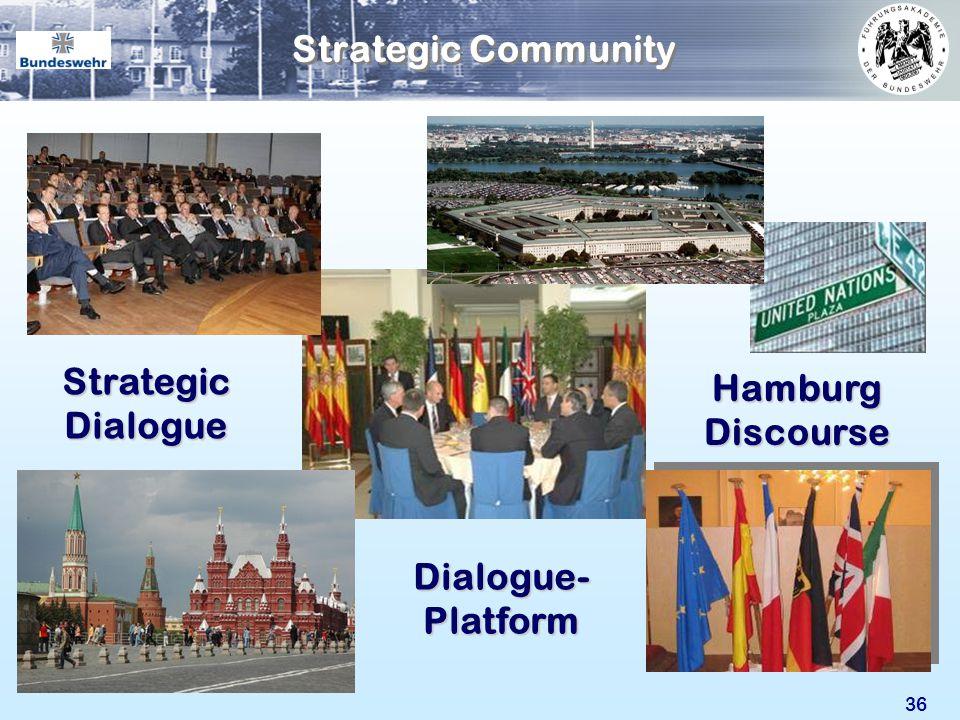 36 Hamburg Discourse Dialogue- Platform Strategic Dialogue Strategic Community
