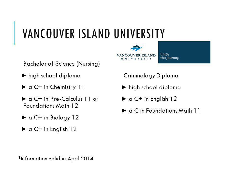 VANCOUVER ISLAND UNIVERSITY Bachelor of Science (Nursing) high school diploma a C+ in Chemistry 11 a C+ in Pre-Calculus 11 or Foundations Math 12 a C+ in Biology 12 a C+ in English 12 Criminology Diploma high school diploma a C+ in English 12 a C in Foundations Math 11 *Information valid in April 2014