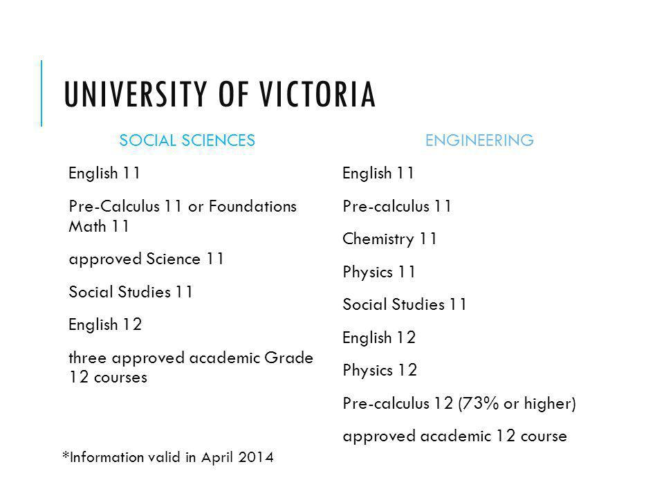 UNIVERSITY OF VICTORIA SOCIAL SCIENCES English 11 Pre-Calculus 11 or Foundations Math 11 approved Science 11 Social Studies 11 English 12 three approved academic Grade 12 courses ENGINEERING English 11 Pre-calculus 11 Chemistry 11 Physics 11 Social Studies 11 English 12 Physics 12 Pre-calculus 12 (73% or higher) approved academic 12 course *Information valid in April 2014