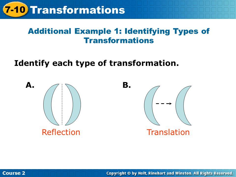 Identify each type of transformation.