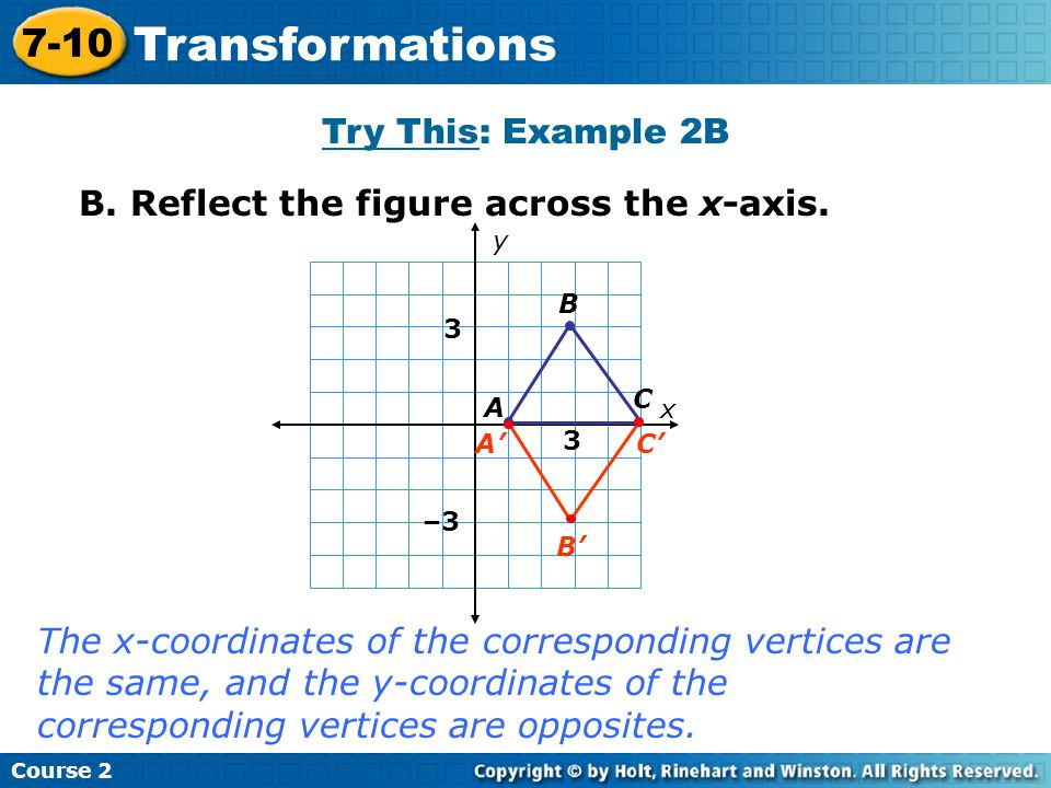 Try This: Example 2B Insert Lesson Title Here B.Reflect the figure across the x-axis.