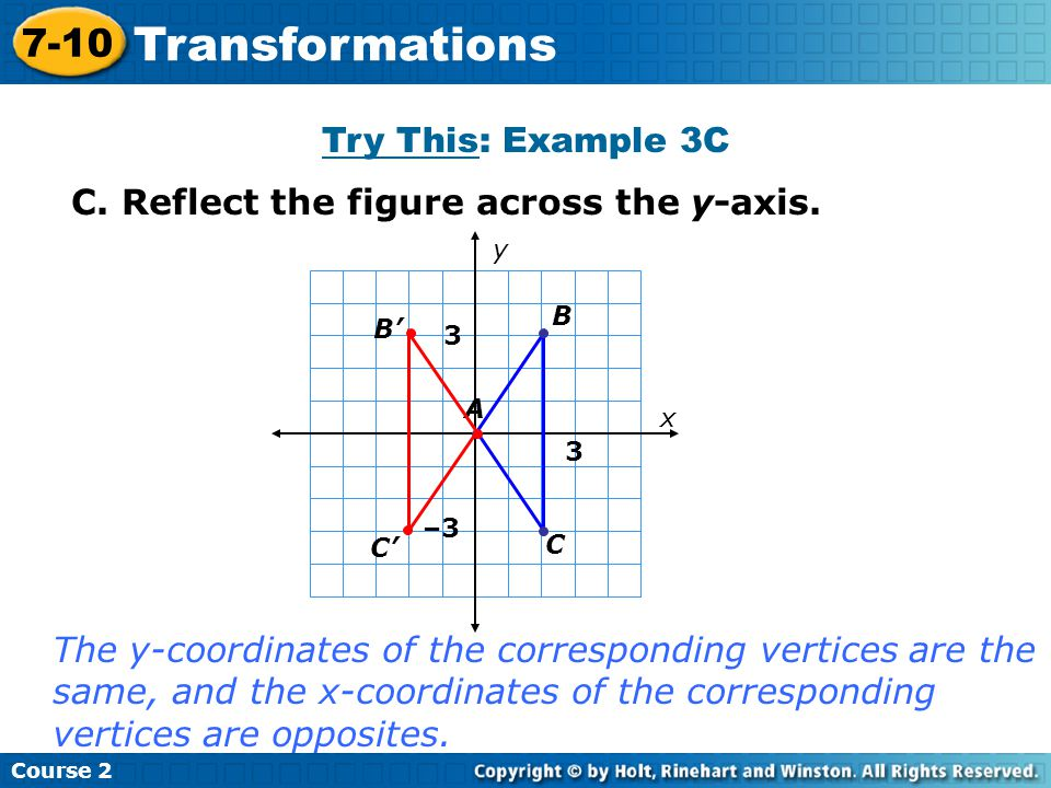Try This: Example 3C C.Reflect the figure across the y-axis.