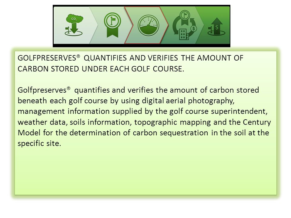 GOLFPRESERVES® QUANTIFIES AND VERIFIES THE AMOUNT OF CARBON STORED UNDER EACH GOLF COURSE.