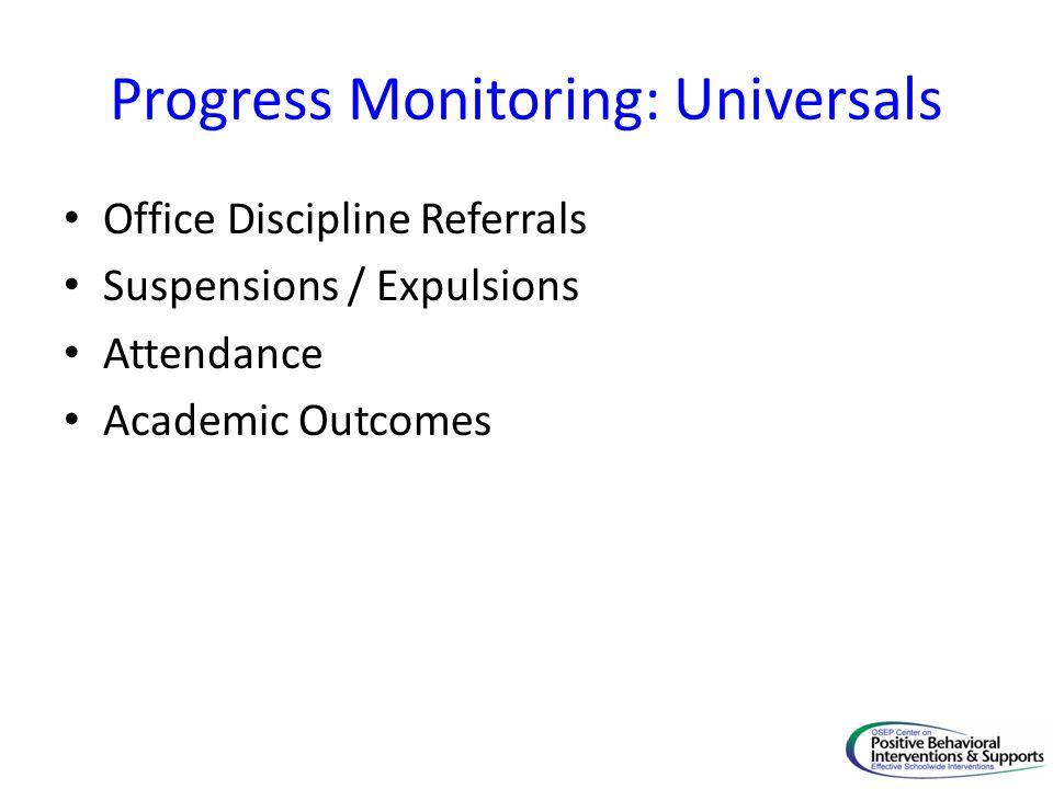 Progress Monitoring: Universals Office Discipline Referrals Suspensions / Expulsions Attendance Academic Outcomes
