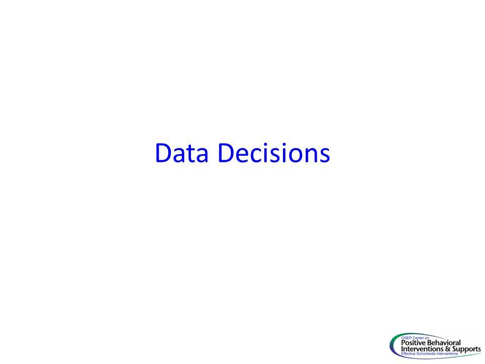 Data Decisions