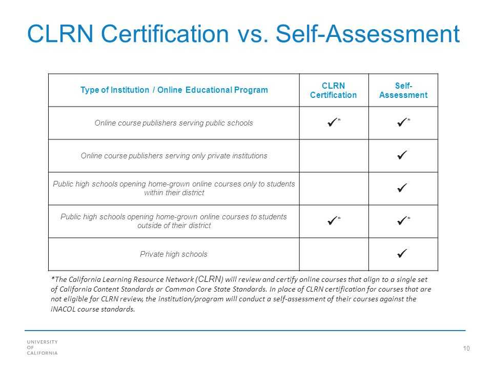 10 CLRN Certification vs.