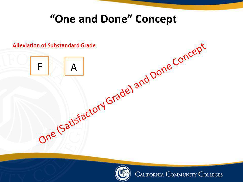 Alleviation of Substandard Grade F A One and Done Concept One (Satisfactory Grade) and Done Concept