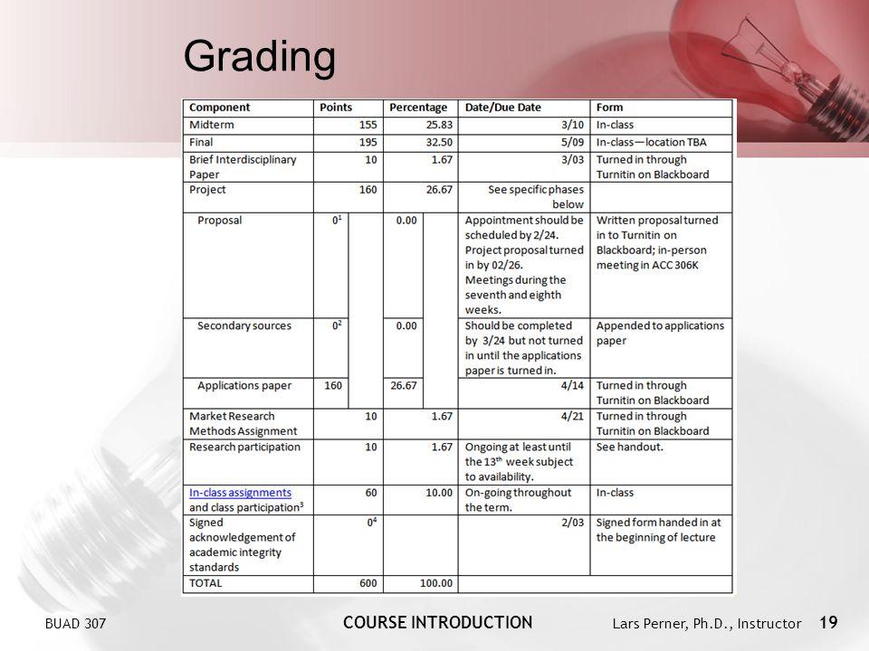 BUAD 307 COURSE INTRODUCTION Lars Perner, Ph.D., Instructor 19 Grading