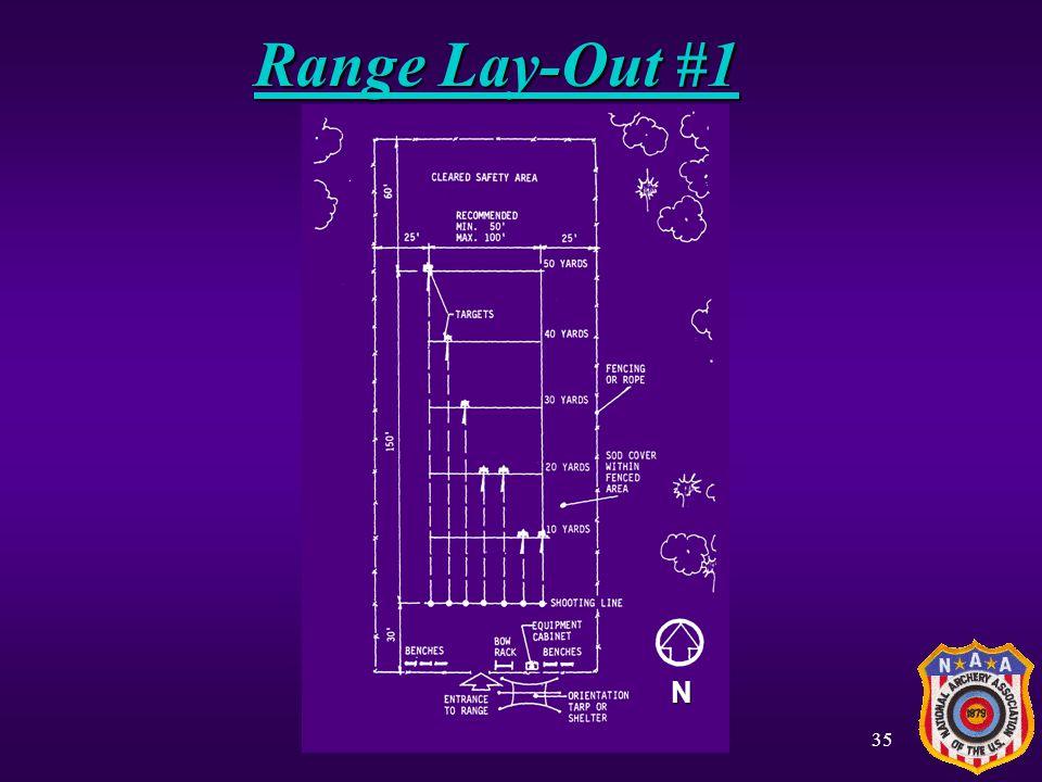 34 Range Safety: Outdoors - Target u Minimum 15 Yards on sides of range u Minimum 50 Yards behind u Rope-off perimeter u Tilt target mats 9° - 15 ° u Target stand tied to ground u Tie target to stand.