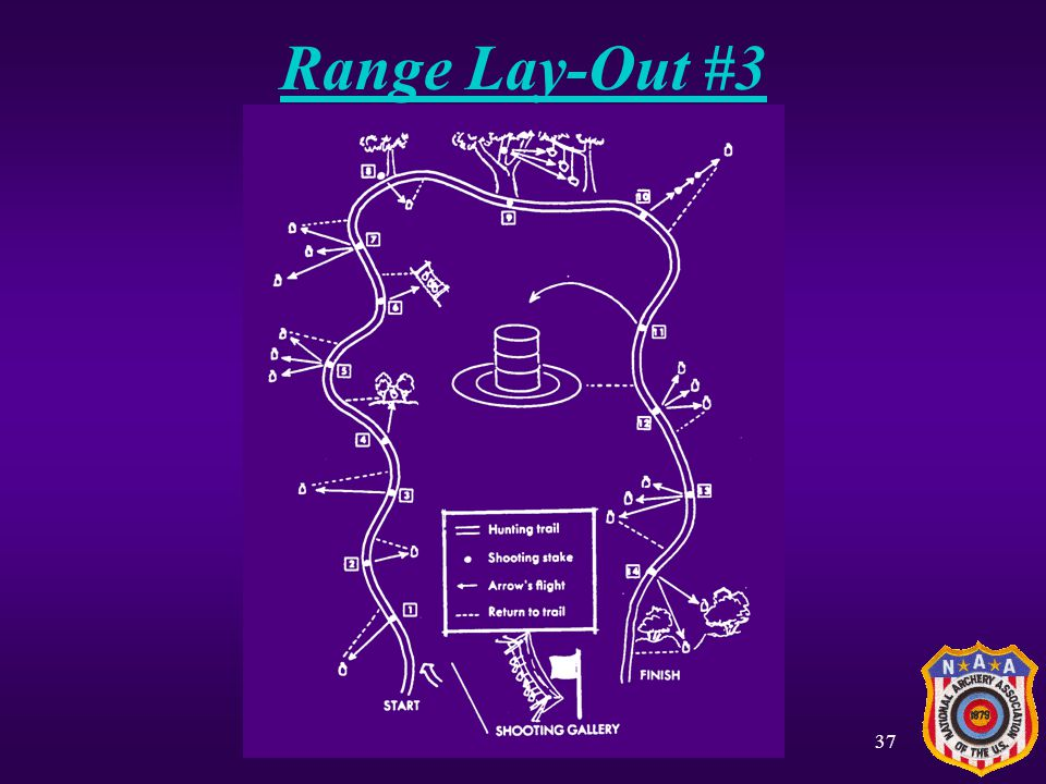 36 Range Lay-Out #2
