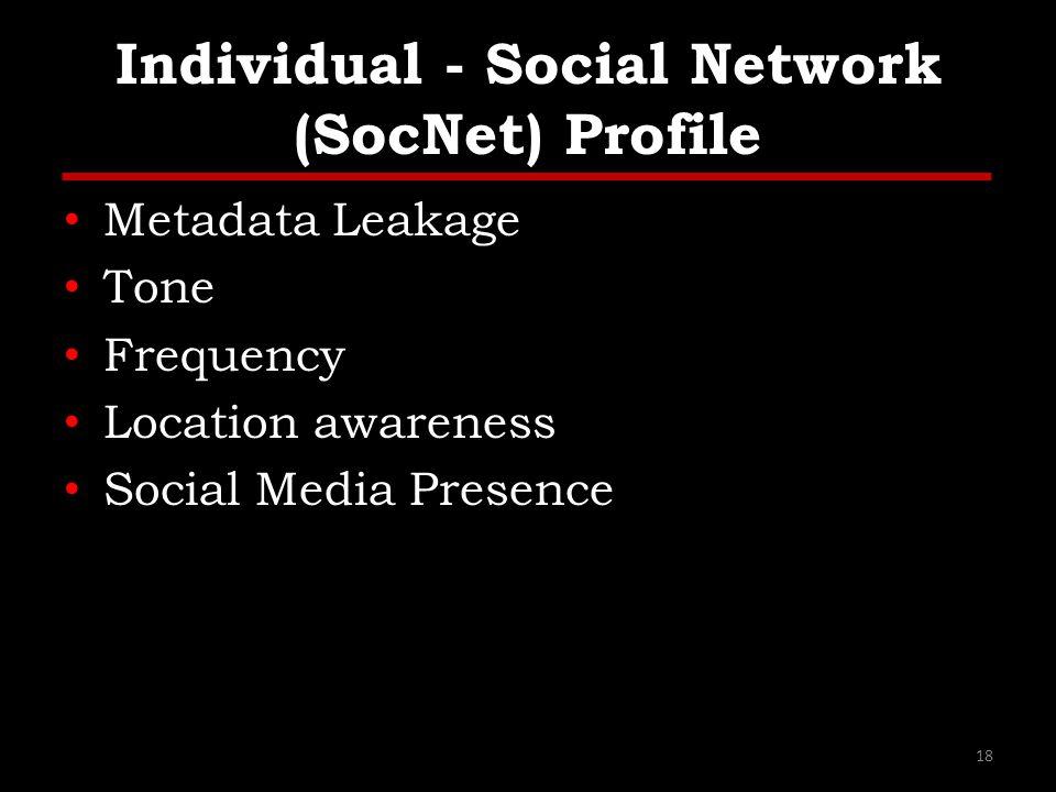 Individual - Social Network (SocNet) Profile Metadata Leakage Tone Frequency Location awareness Social Media Presence 18