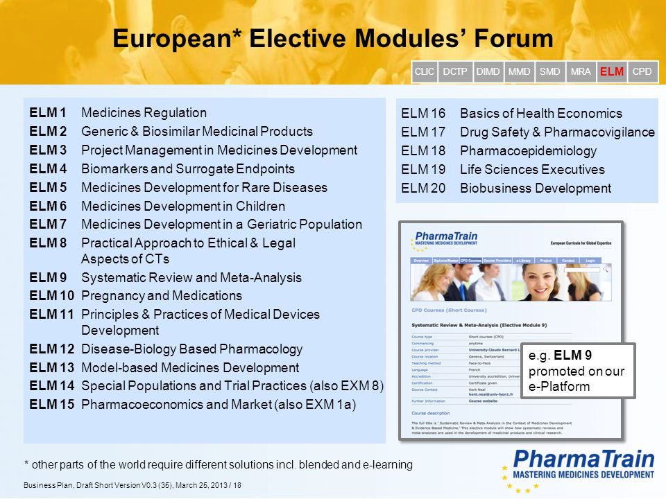 XX.YY.2012/18 Business Plan, Draft Short Version V0.3 (35), March 25, 2013 / 18 European* Elective Modules Forum ELM 1Medicines Regulation ELM 2Generic & Biosimilar Medicinal Products ELM 3Project Management in Medicines Development ELM 4Biomarkers and Surrogate Endpoints ELM 5Medicines Development for Rare Diseases ELM 6Medicines Development in Children ELM 7Medicines Development in a Geriatric Population ELM 8Practical Approach to Ethical & Legal Aspects of CTs ELM 9Systematic Review and Meta-Analysis ELM 10Pregnancy and Medications ELM 11Principles & Practices of Medical Devices Development ELM 12Disease-Biology Based Pharmacology ELM 13Model-based Medicines Development ELM 14Special Populations and Trial Practices (also EXM 8) ELM 15Pharmacoeconomics and Market (also EXM 1a) ELM 16Basics of Health Economics ELM 17Drug Safety & Pharmacovigilance ELM 18Pharmacoepidemiology ELM 19Life Sciences Executives ELM 20Biobusiness Development CLICDCTPDIMDMMDSMDMRA ELM CPD e.g.