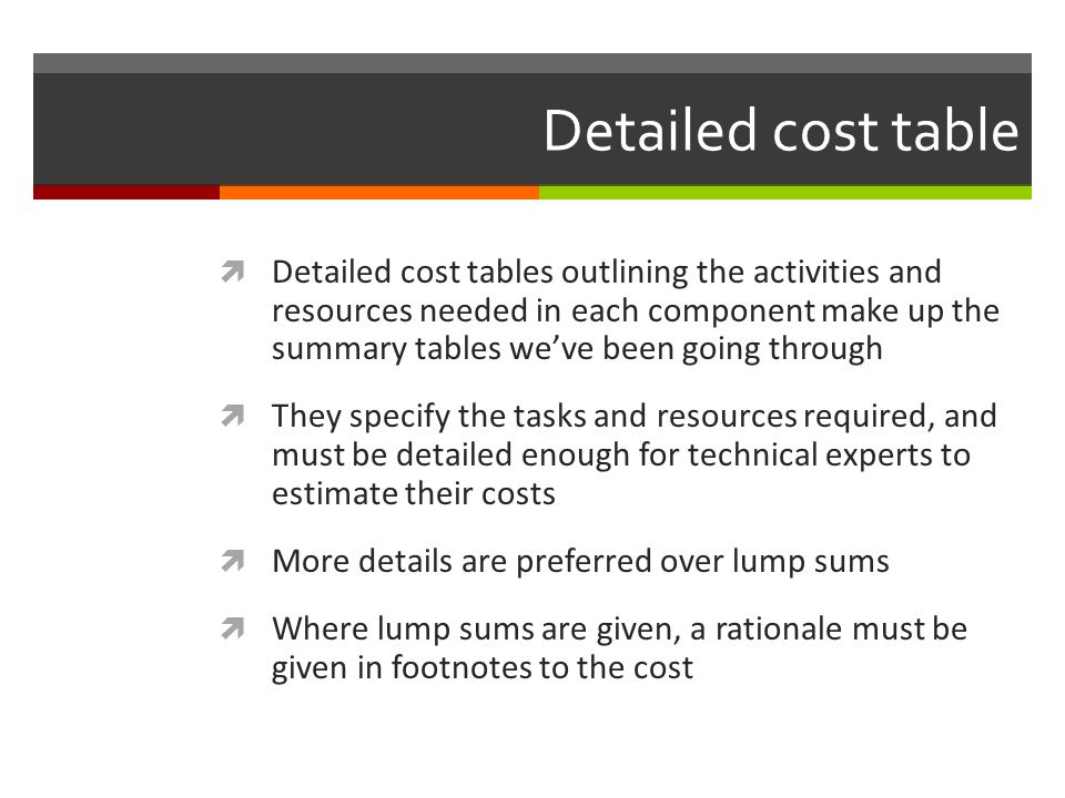 Detailed cost table Detailed cost tables outlining the activities and resources needed in each component make up the summary tables weve been going th