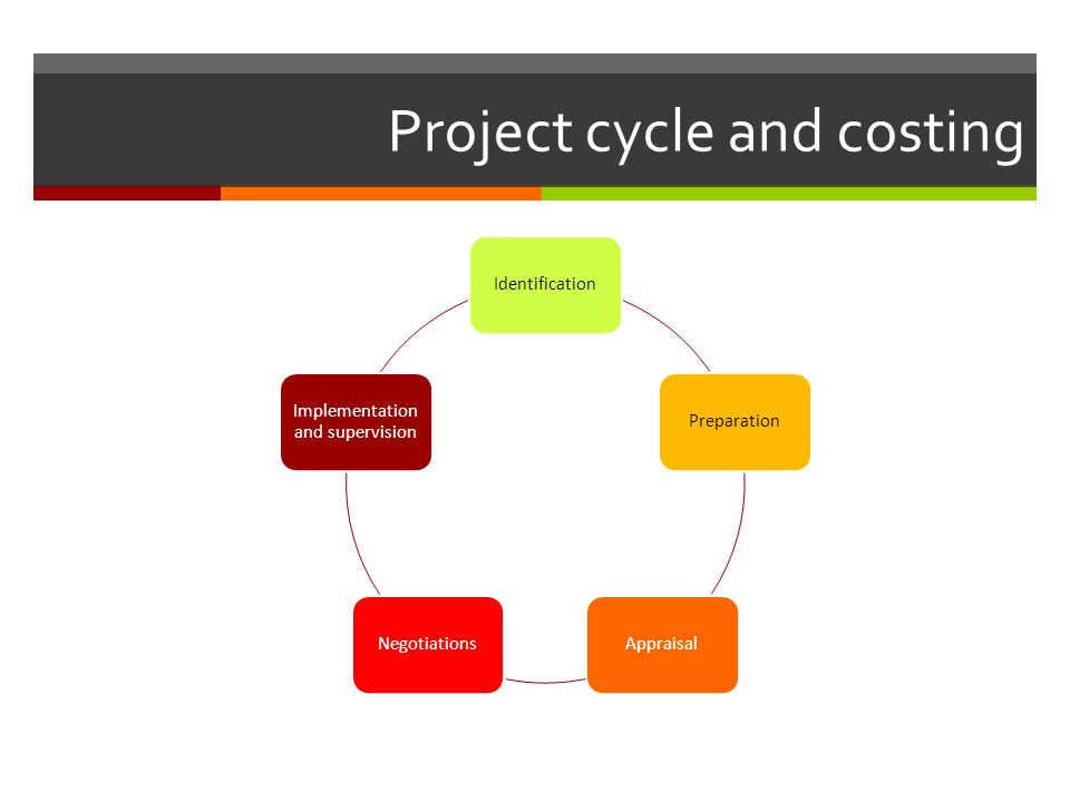 Project cycle and costing IdentificationPreparationAppraisalNegotiations Implementation and supervision