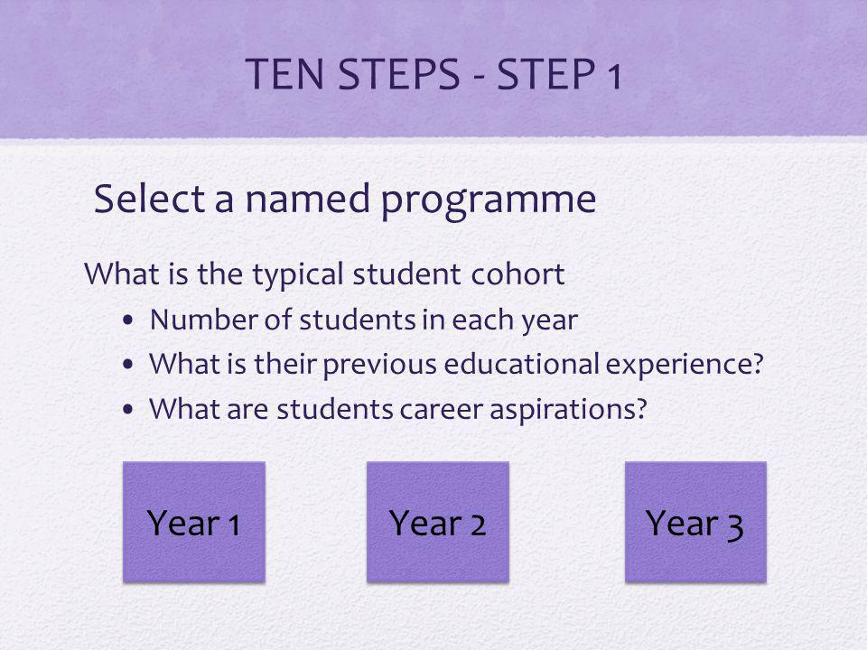 TEN STEPS - STEP 1 Select a named programme What is the typical student cohort Number of students in each year What is their previous educational experience.