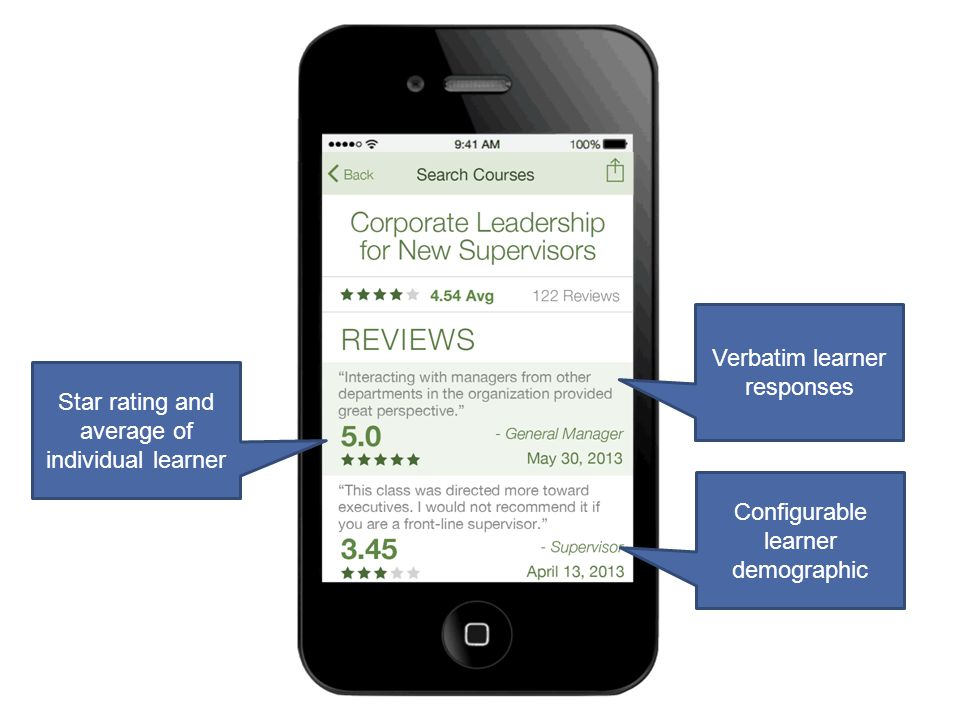 Verbatim learner responses Configurable learner demographic Star rating and average of individual learner