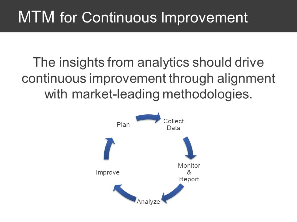 MTM for Continuous Improvement The insights from analytics should drive continuous improvement through alignment with market-leading methodologies.