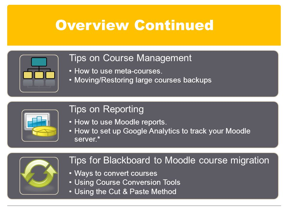 Overview Continued Tips on Course Management How to use meta-courses.