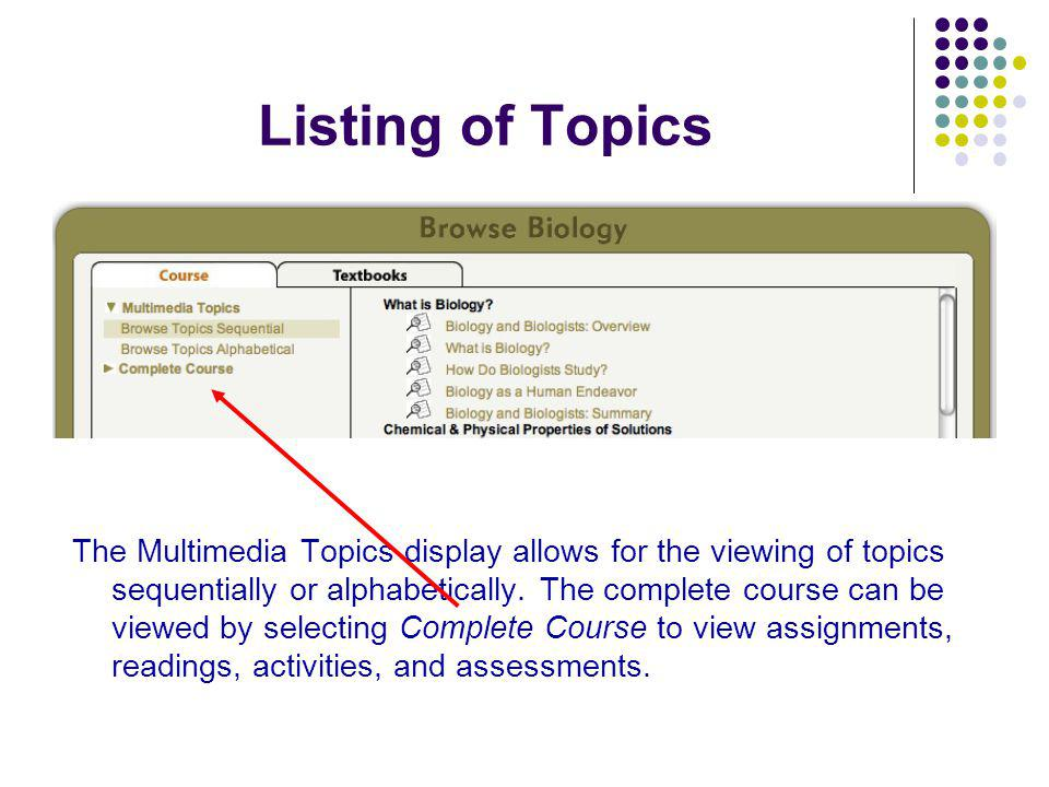 Listing of Topics The Multimedia Topics display allows for the viewing of topics sequentially or alphabetically.