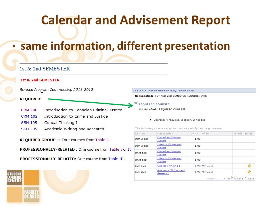 Calendar and Advisement Report same information, different presentation