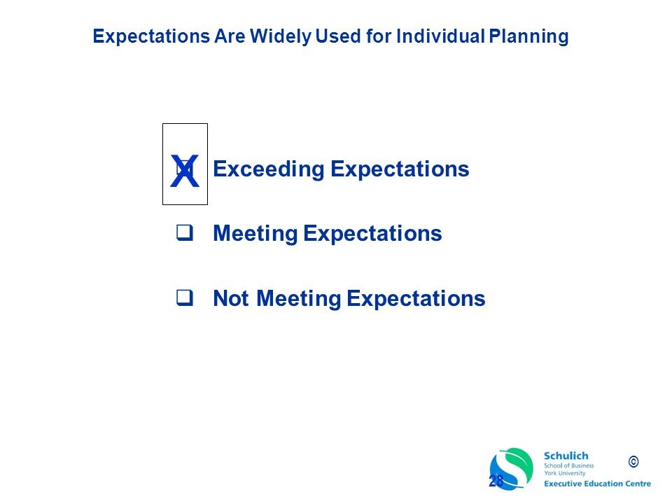 © Expectations Are Widely Used for Individual Planning Exceeding Expectations Meeting Expectations Not Meeting Expectations x 28