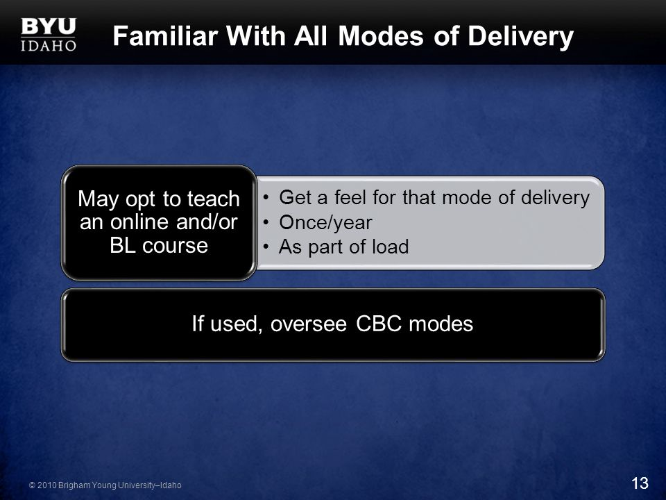 © 2010 Brigham Young University–Idaho Familiar With All Modes of Delivery Get a feel for that mode of delivery Once/year As part of load May opt to teach an online and/or BL course If used, oversee CBC modes 13