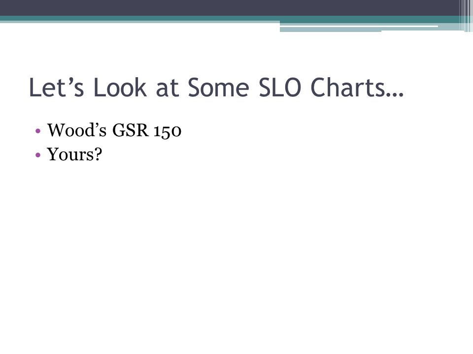 Lets Look at Some SLO Charts… Woods GSR 150 Yours