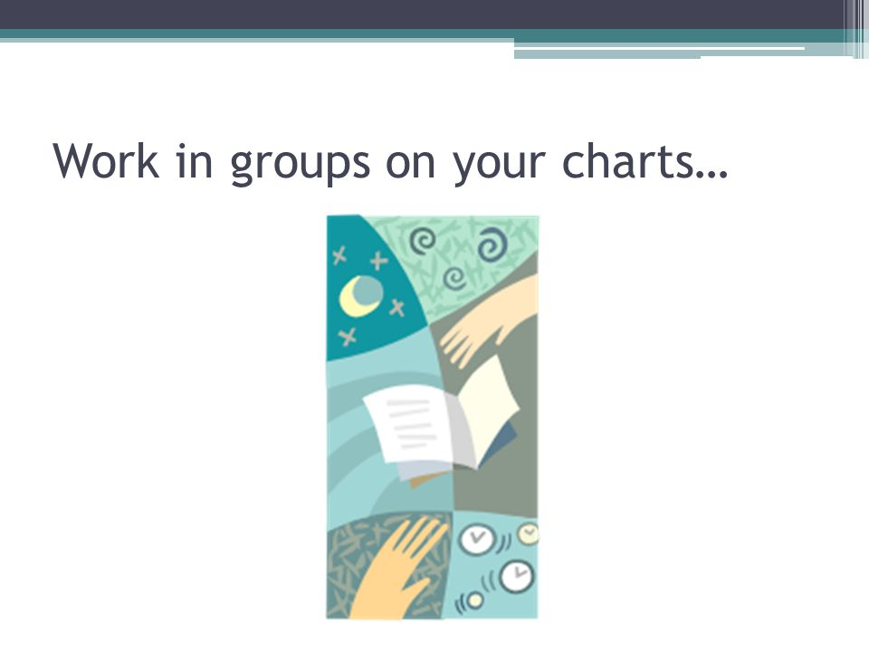 Work in groups on your charts…