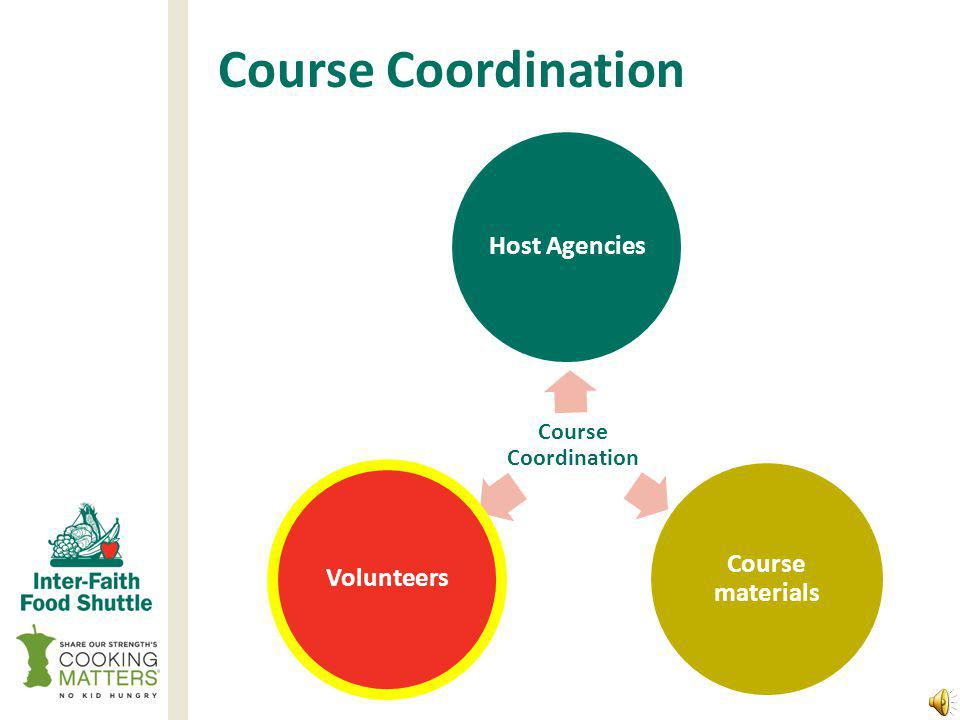 Course Coordination Partnering with Host Agencies: Steps Screen Potential Host Agencies 1.Host Site Application completed 2.Meet with the host site coordinator 3.Tour the site Formalize the Relationship 1.Host Site Agreement signed 2.Plan to assess the relationship on a regular basis 3.Set up courses 4.Stay in-touch Host Agencies