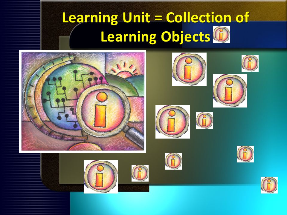 Learning Unit = Collection of Learning Objects
