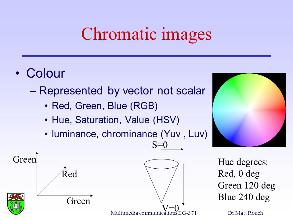 Multimedia communications EG-371Dr Matt Roach Chromatic images Colour –Represented by vector not scalar Red, Green, Blue (RGB) Hue, Saturation, Value (HSV) luminance, chrominance (Yuv, Luv) Red Green Hue degrees: Red, 0 deg Green 120 deg Blue 240 deg Green V=0 S=0