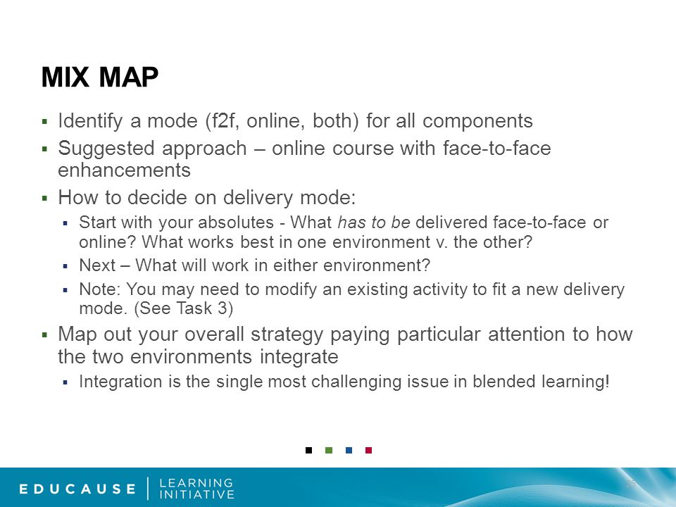 MIX MAP Identify a mode (f2f, online, both) for all components Suggested approach – online course with face-to-face enhancements How to decide on delivery mode: Start with your absolutes - What has to be delivered face-to-face or online.