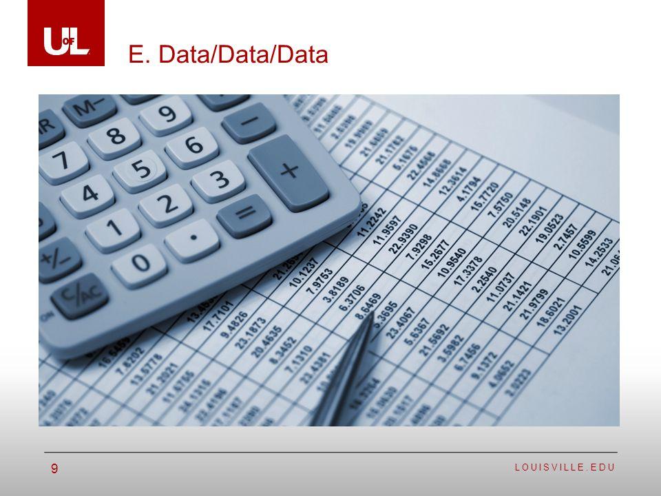 LOUISVILLE.EDU 9 E. Data/Data/Data