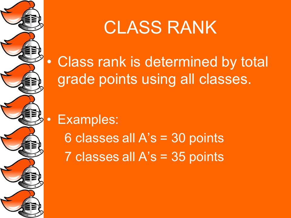CLASS RANK Class rank is determined by total grade points using all classes.