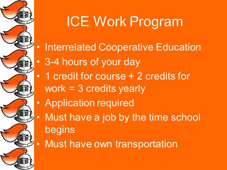 Typical Senior Schedule Core CoursesBACCICE Work Program English Math PE ScienceElectiveICE Work course Social StudiesBACC courseWork ElectiveBACC courseWork Elective or SHBACC courseWork