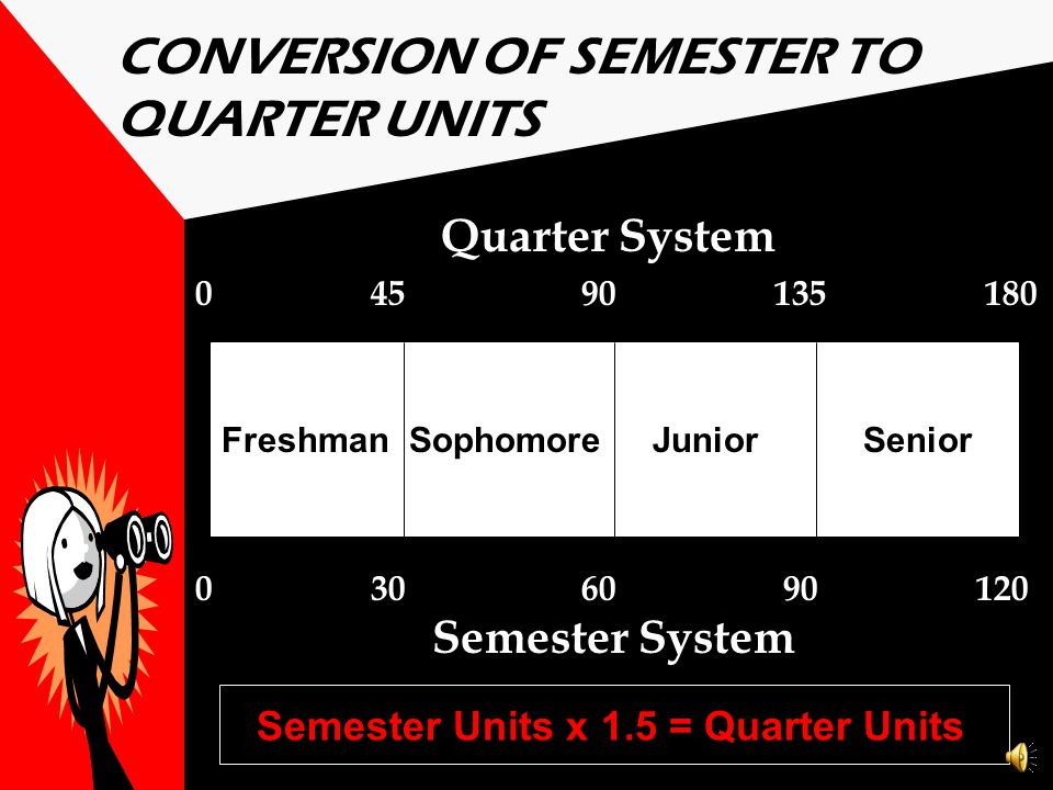 THE QUARTER SYSTEM Ten (10) weeks of instruction + one week of finals Units & Courses 4 quarter units = four hours of classroom instruction per week A
