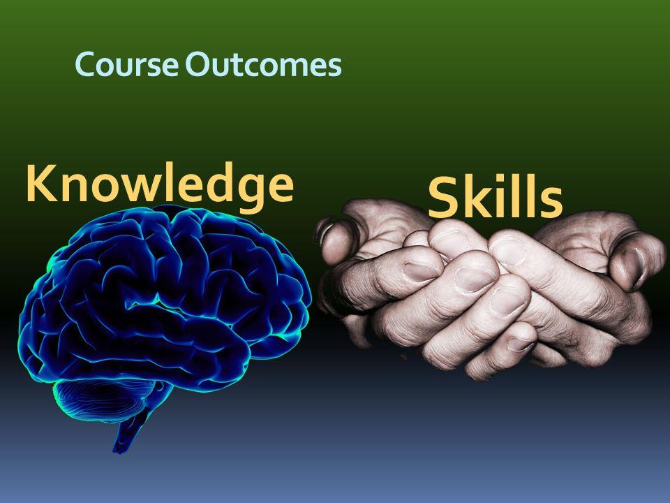 Course Outcomes Skills Knowledge