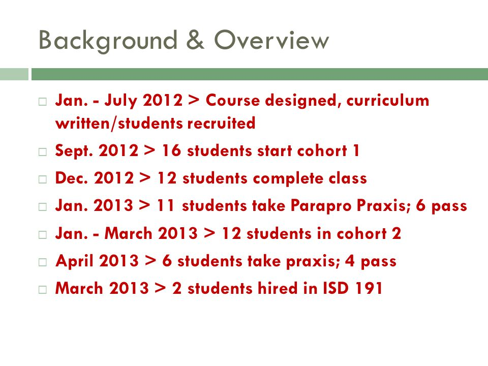 Background & Overview Jan. - July 2012 > Course designed, curriculum written/students recruited Sept. 2012 > 16 students start cohort 1 Dec. 2012 > 12