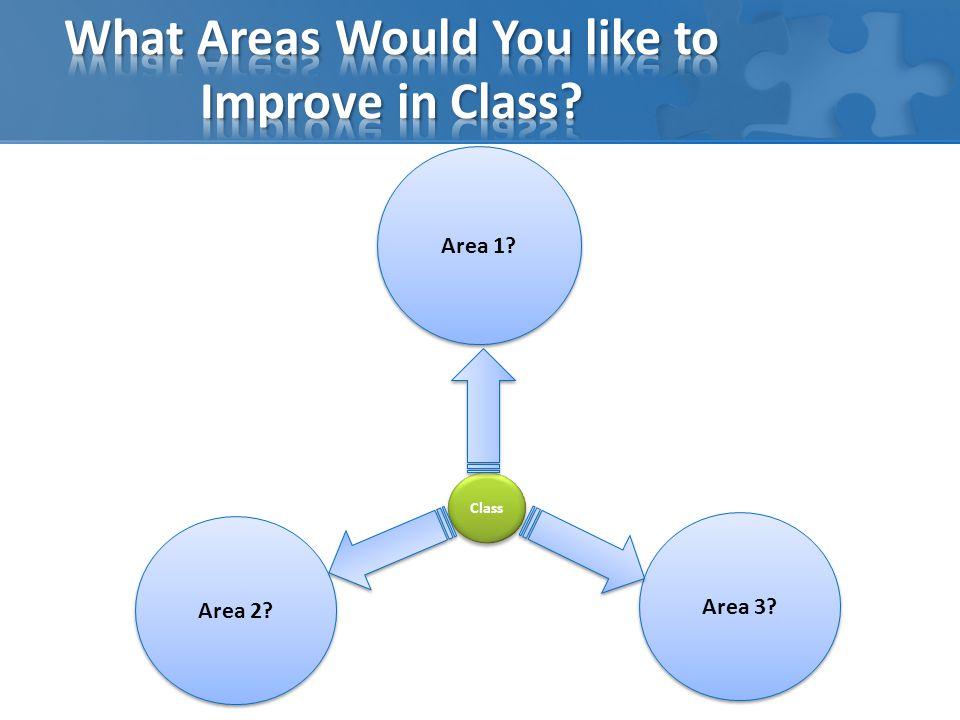 Area 1? Area 3? Area 2? Class