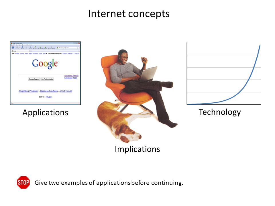 Applications Implications Technology Internet concepts Give two examples of applications before continuing.