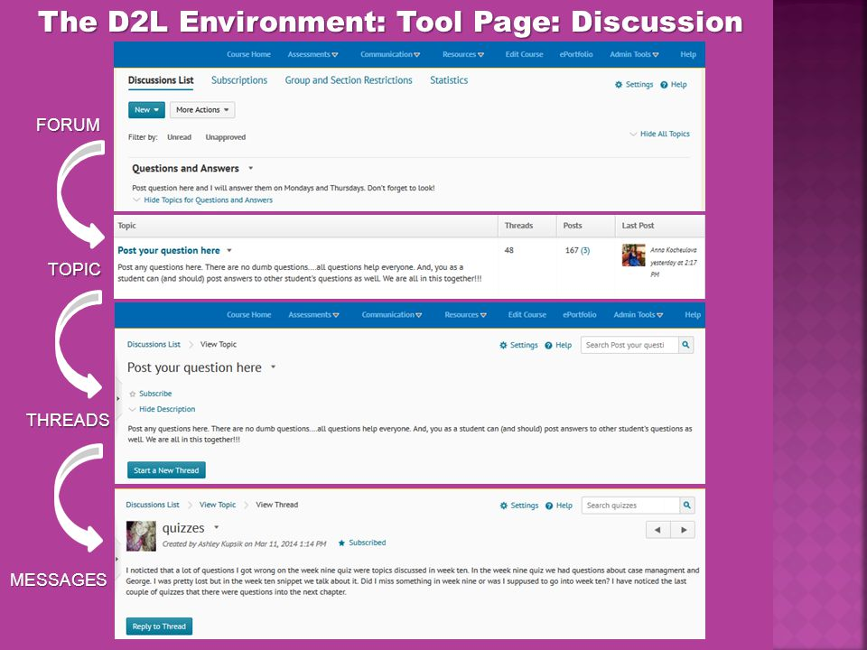 The D2L Environment: Tool Page: Discussion FORUM TOPIC MESSAGES THREADS