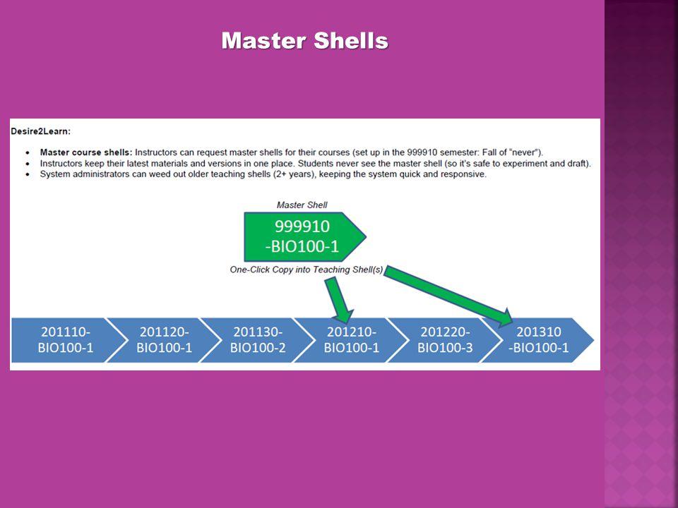 Master Shells