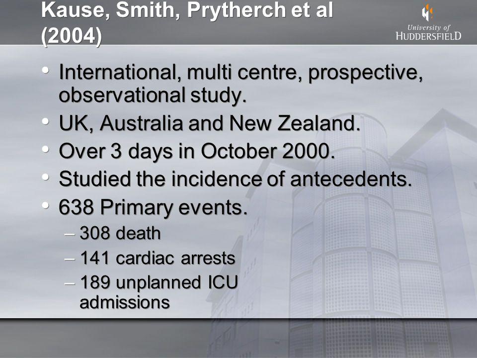 Kause, Smith, Prytherch et al (2004) International, multi centre, prospective, observational study. UK, Australia and New Zealand. Over 3 days in Octo